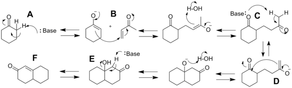 Basic mechanism of Robinson annulation