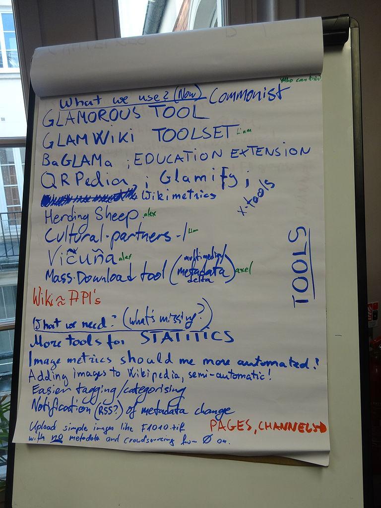 File:GLAMwiki Coordinators meeting - March 2015 25 JPG - Wikimedia