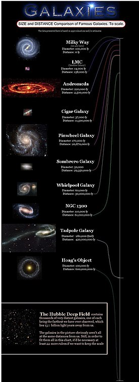 other known galaxies - photo #35