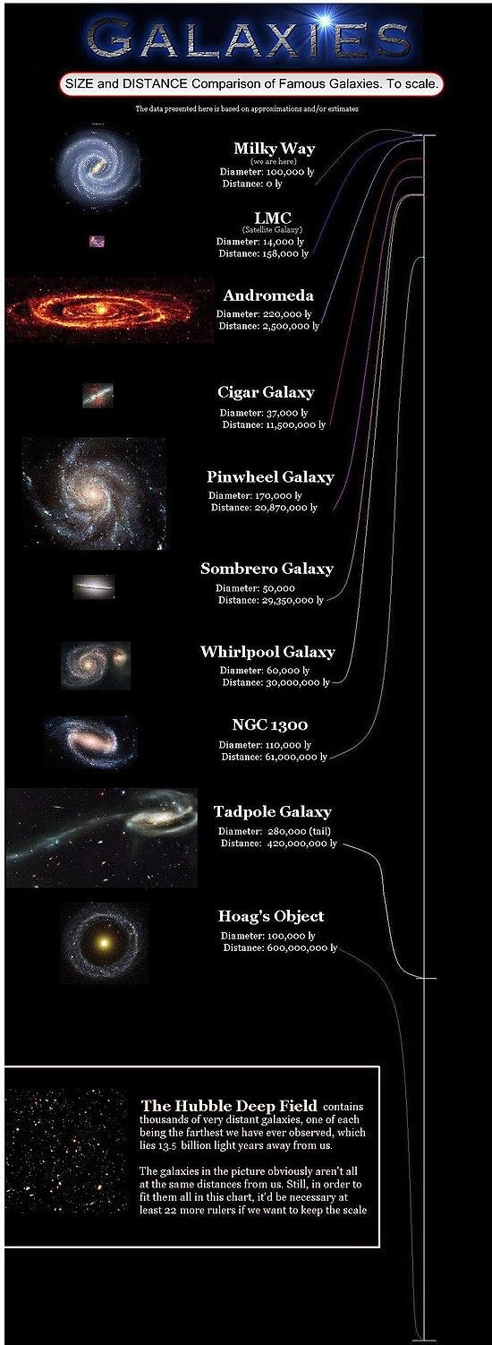 nasa galaxy scale - photo #45