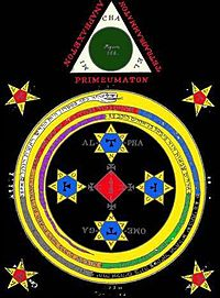 Aleister Crowley S Variant Of The Goetic Circle And Triangle Magic Symbols Objects Used In Conjuration Seventy Two Spirits Ars Goetia