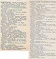 Hargicourt Annuaire 1954.jpg