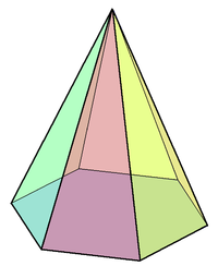 how to find the area of a hexagonal pyramid