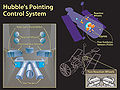 Hubble Space Telescope-Pointing Control System Diagram.jpg