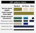 Idf-uniform-en.png