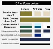 Idf-uniform-en
