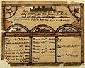 Illustrated family record (Fraktur) found in Revolutionary War Pension and Bounty-Land-Warrant Application File... - NARA - 300182.jpg