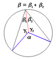 Inscribed angle2.PNG