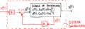 Legge di controllo retroazione statica dallo stato.png