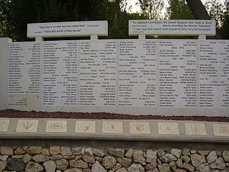 Sha'ar HaGai - List of Mahal soldiers who fell during the Israeli Independence War (1948), Mahal Memorial