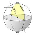 Meridian on celestial sphere af.png