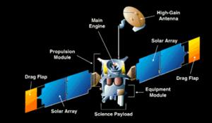 Mars Global Surveyor Wikipedia La Enciclopedia Libre