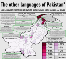 Minor languages of Pakistan as of the 1998 census.png
