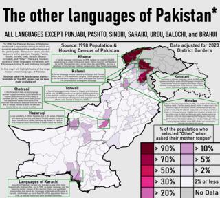 Torwali language Dardic language of northeastern Pakistan