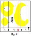 Morpho math 03 CEP N2.png