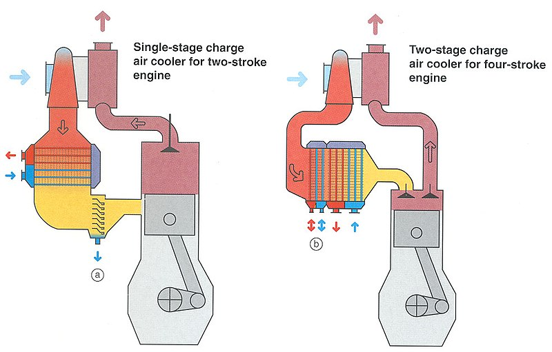 Regal La Machine  Food Processor Shaft Blade Holder