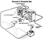 NLOS gunner's console set.png