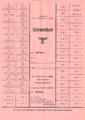 NS Nährmittelkarte.png