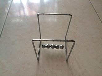 Newton's cradle - A 5-ball newton's cradle