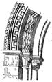 Noções elementares de archeologia fig118.png