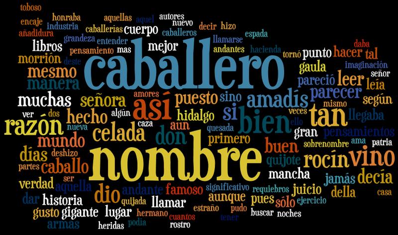 Nube de tags del inicio del Quijote excluyendo las palabras vacías
