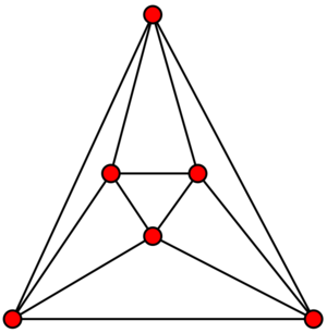 Neighbourhood (graph theory) - In the octahedron graph, the neighbourhood of any vertex is a 4-cycle.