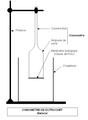 Osmomètre de DUTROCHET (Matériel).PNG