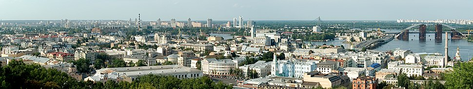 Panorama of Podil