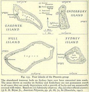 Phoenix Islands Settlement Scheme