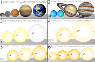 File:Planet and star size comparison (2014 update).png - Wikimedia ...