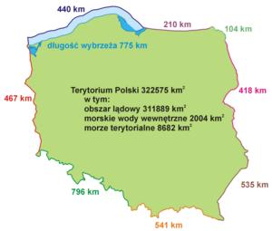 D�ugo�ci granic Polski z innymi krajami