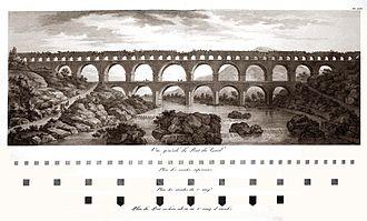 Charles-Louis Clérisseau - Vue Generale du Pont du Gard, 1804