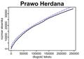 Prawo Herdana.png