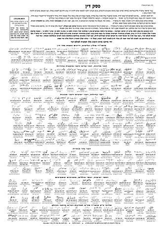 Chabad messianism - Ruling signed by over 100 rabbis declaring the Lubavitcher Rebbe to be Moshiach