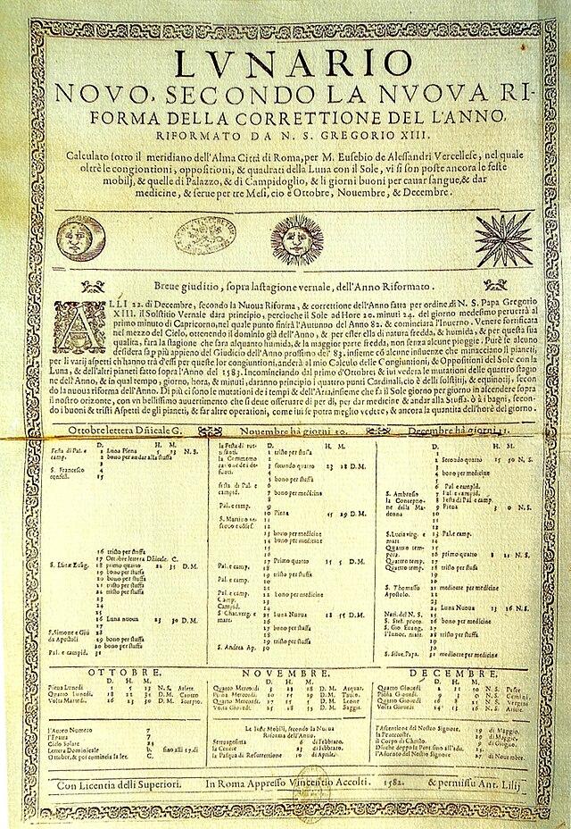Calendario Del 1961.Adoption Of The Gregorian Calendar Wikiwand