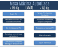 Requisitos MMA España.png