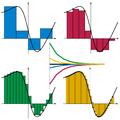 Riemann sum convergence.png