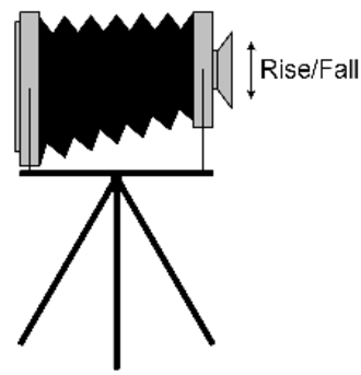 View camera - Front standard rise