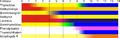 Säuren und Laugen - Farbspektrum verschiedener Indikatoren.png