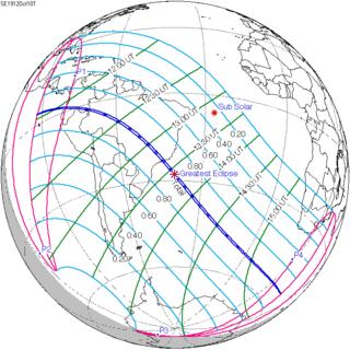 Solar eclipse of October 10, 1912