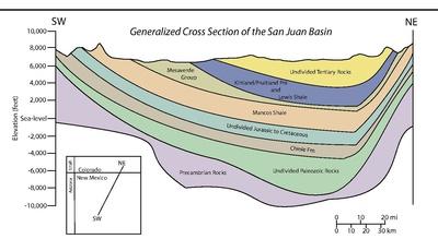 San Juan Basin - Wikipedia
