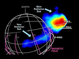 Magnetosphere of Saturn - Saturn's radiation belts