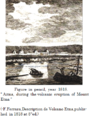 Scene of the volcanic eruption of Mount Etna. Pictorial history of Aitna, 1800-1818.png