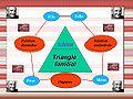 Schéma triangle.jpg