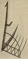 Silesian scythe, a cradle type made before 1802.png