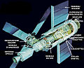 Skylab diagram-fr.jpg