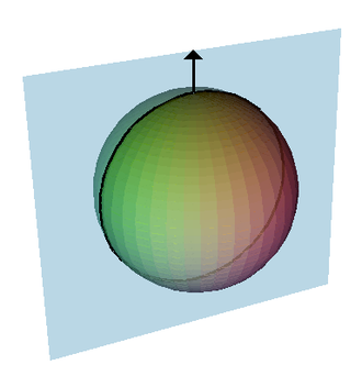 A normal vector to a sphere, a normal plane and its normal section. The curvature of the curve of intersection is the sectional curvature. For the sphere each normal section through a given point will be a circle of the same radius: the radius of the sphere. This means that every point on the sphere will be an umbilical point. Sphere section.png