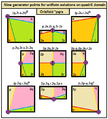 Square kaleidoscope generators.png