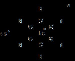 Potassium ferrocyanide - Image: Structure of potassium ferrocyanide