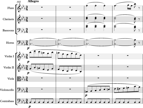 Christmas Time Is Here Chords.Orchestration Wikipedia